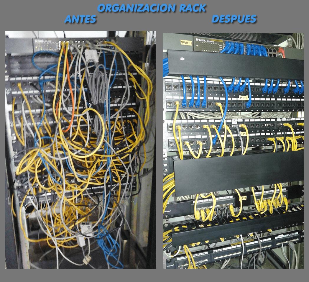 Organización del rack de redes voz y datos